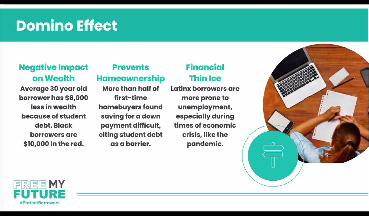 """.@NextGen_Policy's on the domino effect of the #studentdebtcrisis -- """"This is a civil rights issue""""  #FreeMyFuture #ProtectBorrowers"""