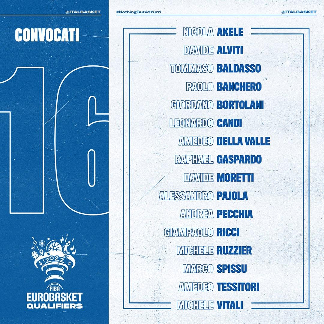 EuroBasket 2022 Qualifiers. I 16 convocati del CT Sacchetti per il raduno di Roma