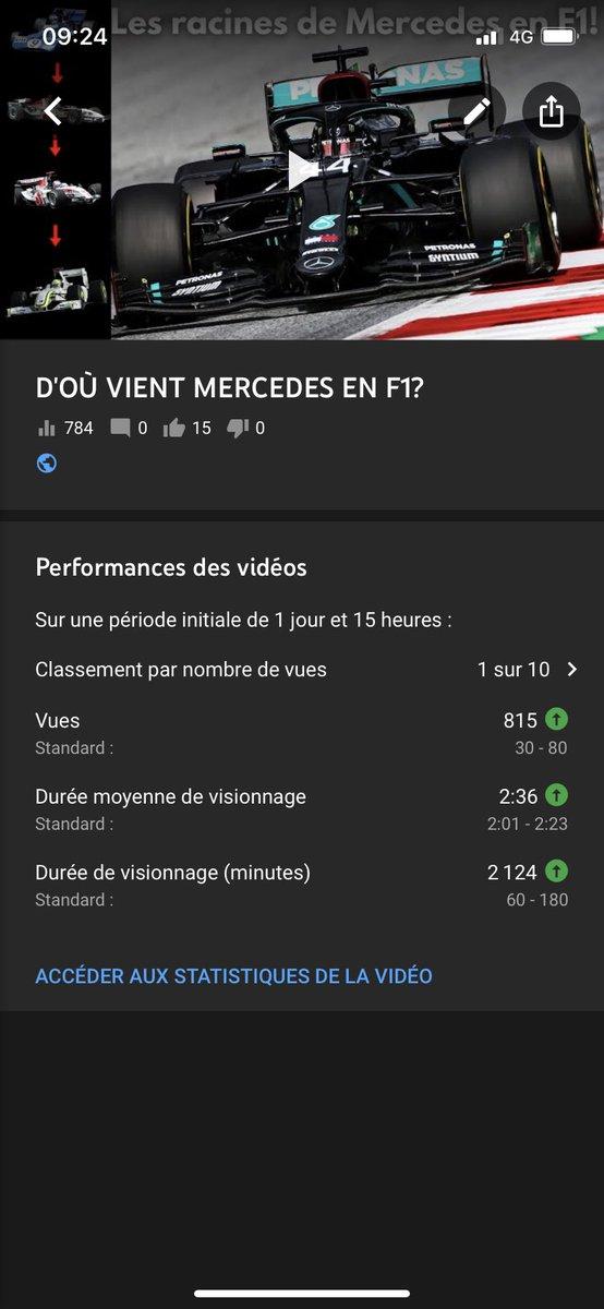 Est ce qu'on peut atteindre les 1000 vues?! 😬 n'hésitez pas à partager la vidéo! —> https://t.co/bOAO9aDnZO #f1 #F1 #F12020 #mercedes @MercedesFRteam @MercedesAMGF1 https://t.co/Zkyanifk1O