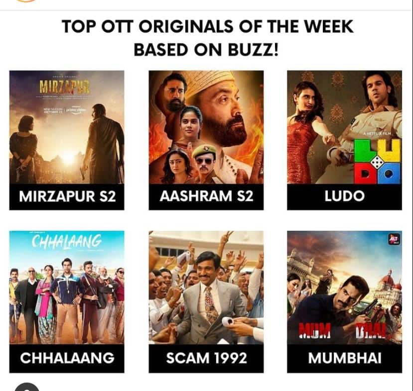 Here are some of the top OTT shows in the running currently. Have you checked these out?