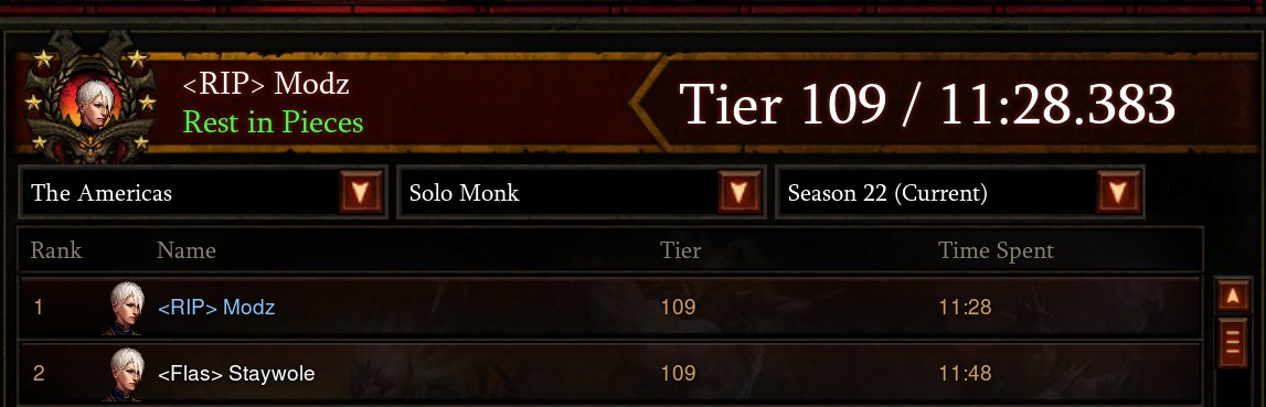 DatModz - Good start to Season 22 of Diablo! We ended up Rank 1 out of 2 Monks playing on the entire US realm. See yall in a couple hours