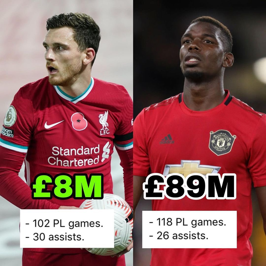 @ChampionsLeague @didierdrogba @ChelseaFC