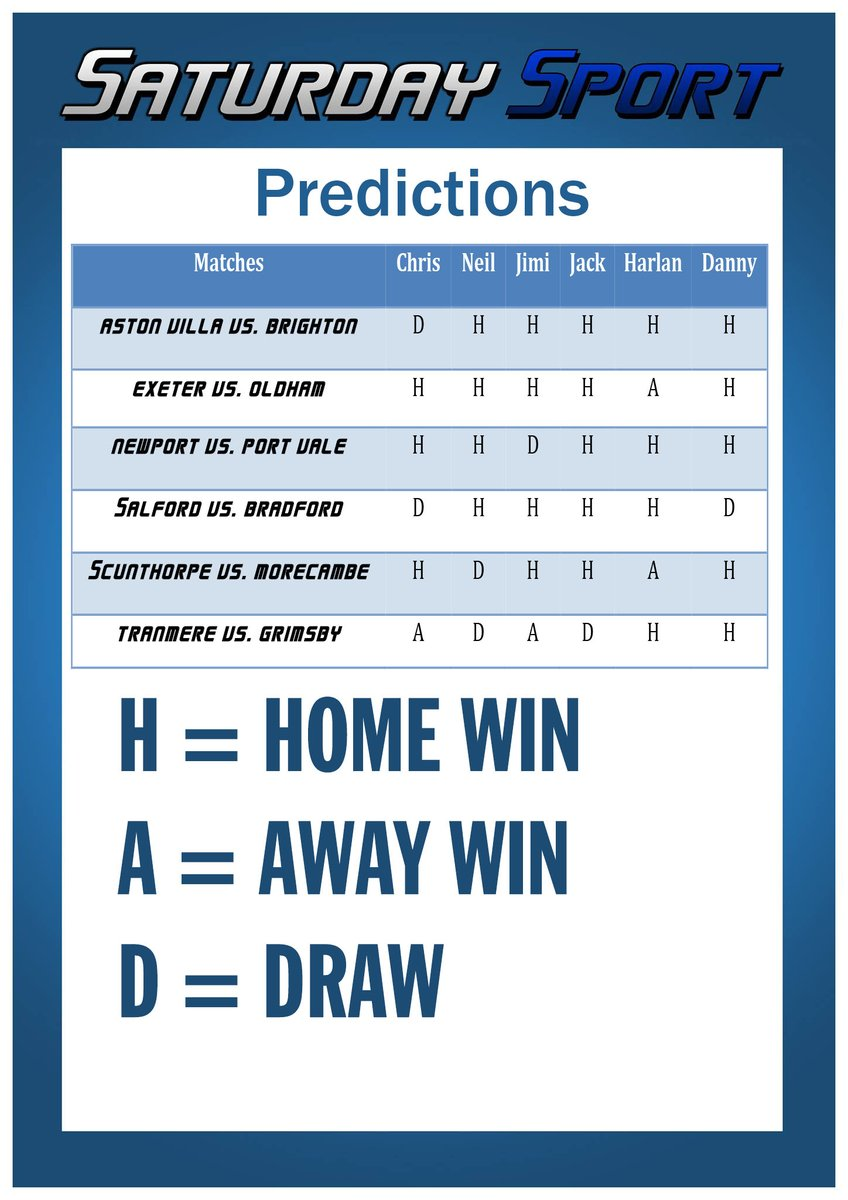 These are the predictions from the sports team presenters👇. Think you can do better? Then have a go right now!