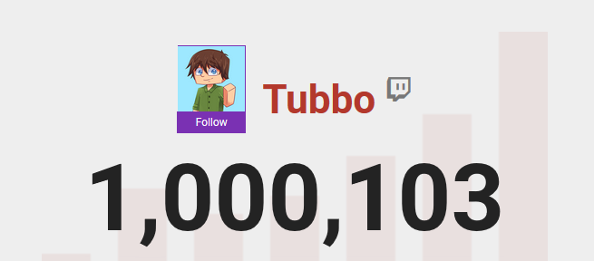 THANKS FOR 1000K EVERYONE IS'T A DREAM COME TRUE :DD