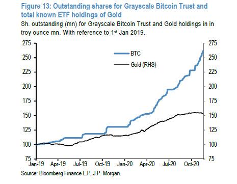 Quanto varrà Bitcoin nel ? Tutte, o quasi, le previsioni