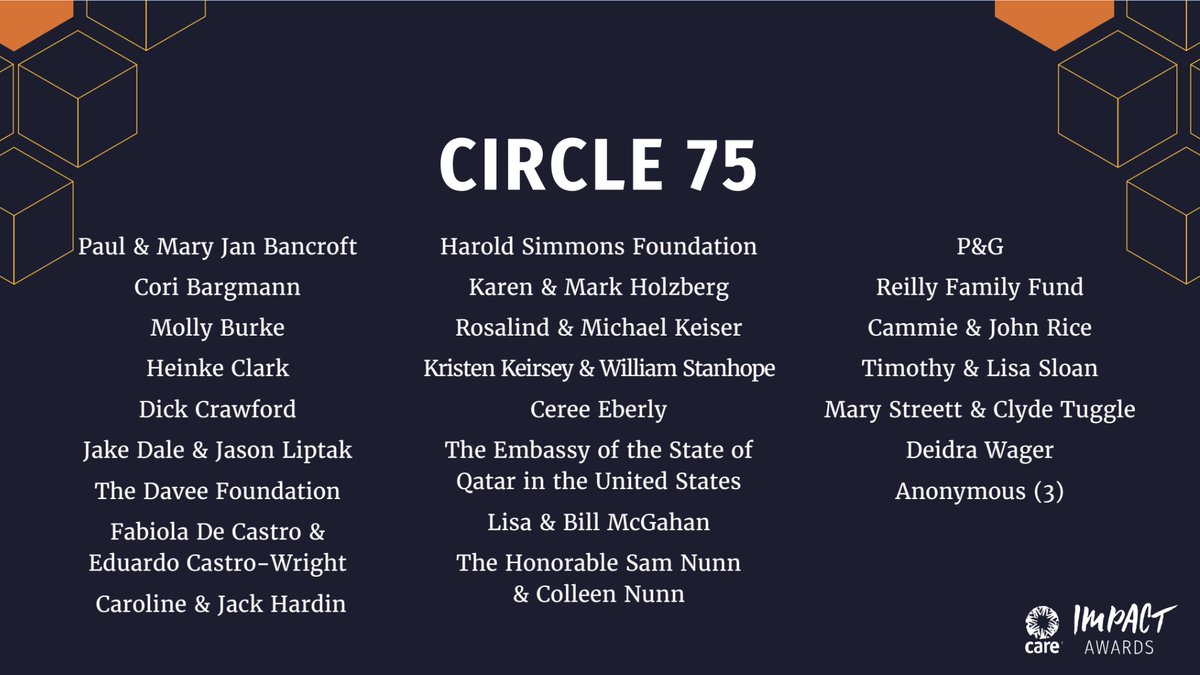 We are grateful to CARE's Circle of 75 for their support of the 2020 #CAREImpactAwards. 🧡