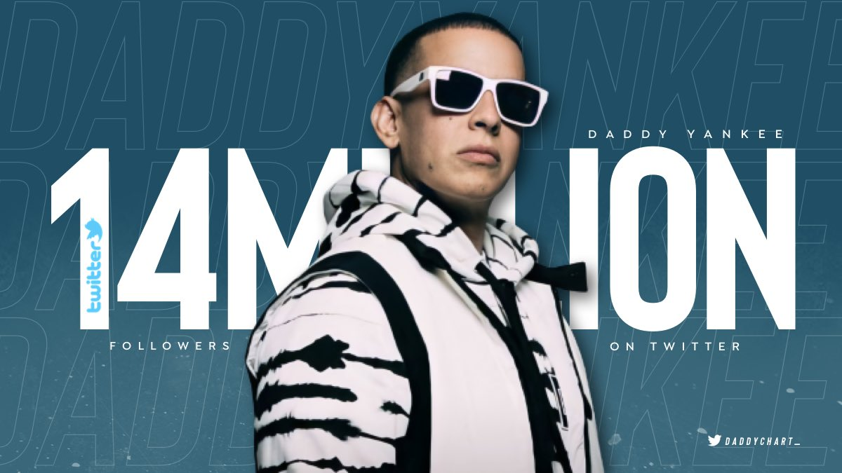 Replying to @daddychart_: .@daddy_yankee has now surpassed 14 MILLION followers on Twitter. Congrats!🤩