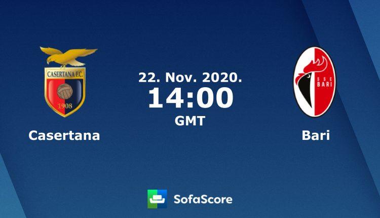 Calcio. Casertana-Bari: domenica 'Falchetti' in campo al 'Pinto' con ben cinque riserve - https://t.co/gBor2b1dxF https://t.co/VrmmlLGqE6