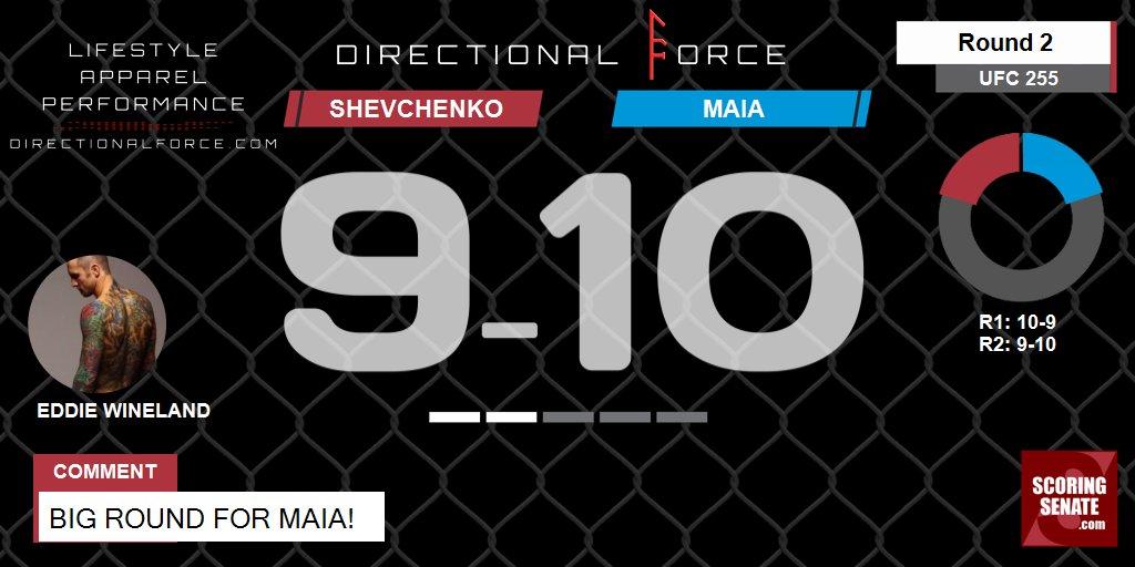 10-9 Maia R2  Big round for Maia!  #UFC255 #ScoringSenate #MMA  Scorecard: https://t.co/PYphoynojx https://t.co/NBaVIPXxSo