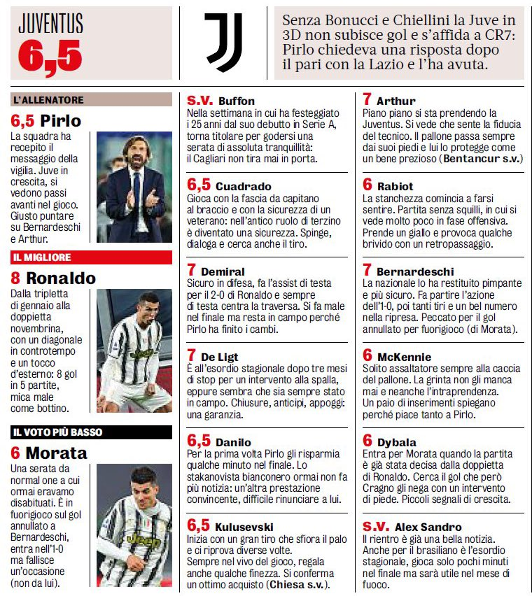 Juventus player ratings vs Cagliari. Cristiano the best. (GdS) https://t.co/8ALBMizzAT