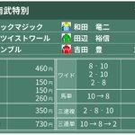 Image for the Tweet beginning: 2020年11月22日(日) #和田竜二 #東京10R #南武特別        ⑩ #ブラックマジック 3人気 4.6 1着!!!