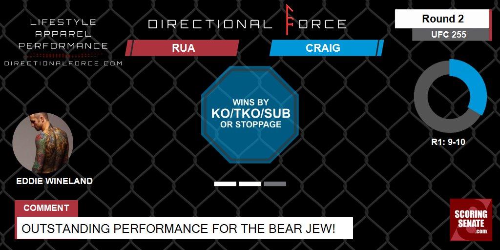 Outstanding performance for the bear Jew!  Scorecard: https://t.co/PYphoynojx https://t.co/kj3G1nx0dJ