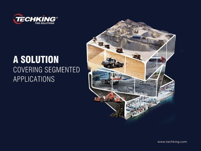 TECHKING Tires are About to Touch the Ground at bauma CHINA 2020 Photo