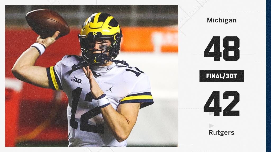 Replying to @ESPNCFB: What a game‼️  Michigan beats Rutgers in 3OT.