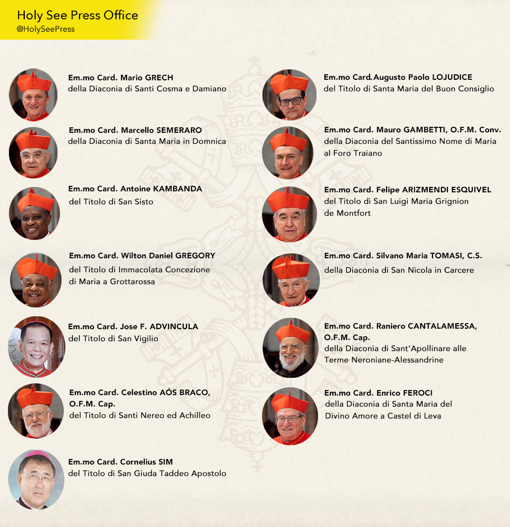 Ordinary Public #Consistory of #28November for the creation of new Cardinals