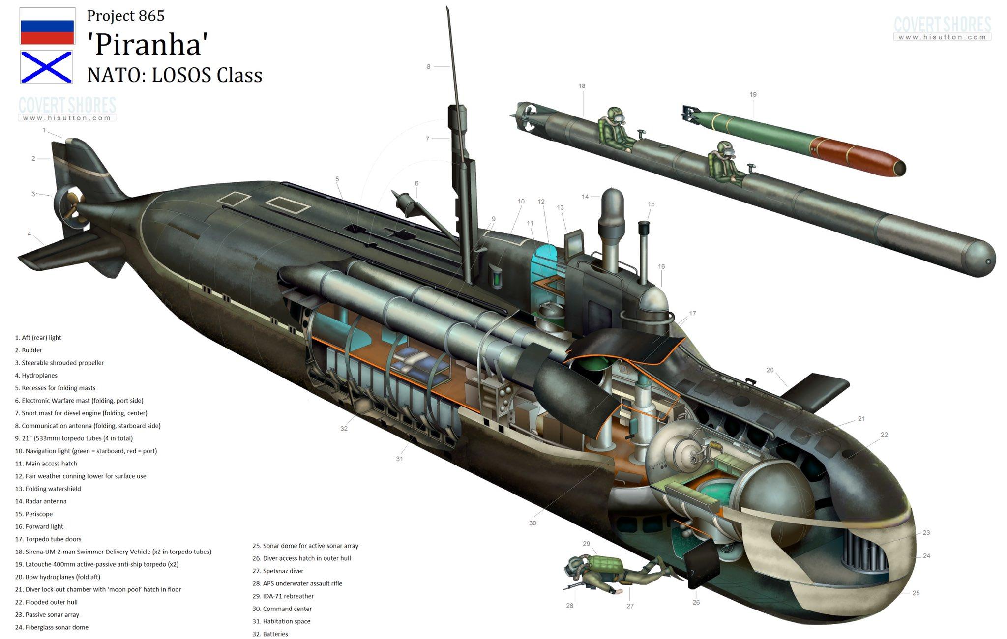 Russian Navy: Status and News #5 - Page 16 En_Hu8GXMAAAl0y?format=jpg&name=large