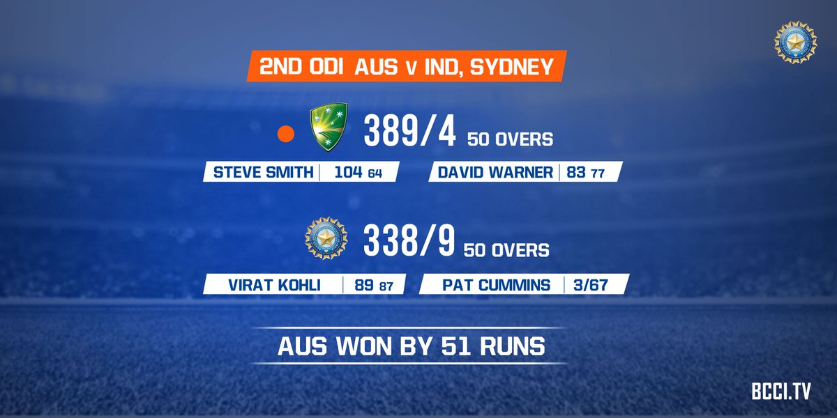 That's that from the 2nd ODI.  Australia win by 51 runs and take an unassailable lead of 2-0 in the three-match ODI series.  #AUSvIND