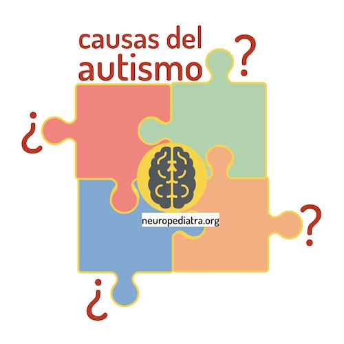 Acabo de publicar un nuevo post en el blog                   🧠«Las causas del autismo»🧠  Para los que no queráis leer un post, os lo resumo en forma de hilo. #autismo