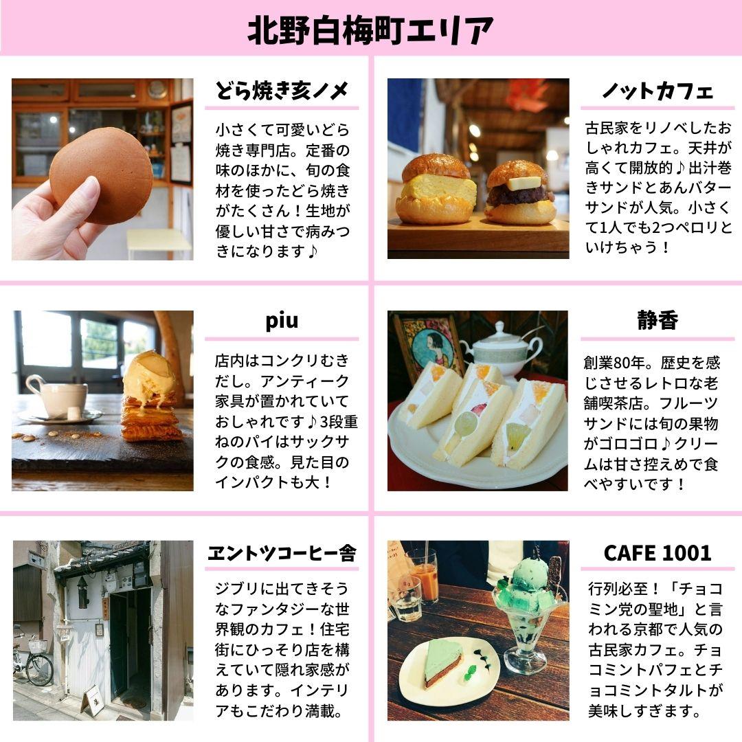 京都で実際に行って良かったおすすめのカフェをエリア別にまとめてみました。