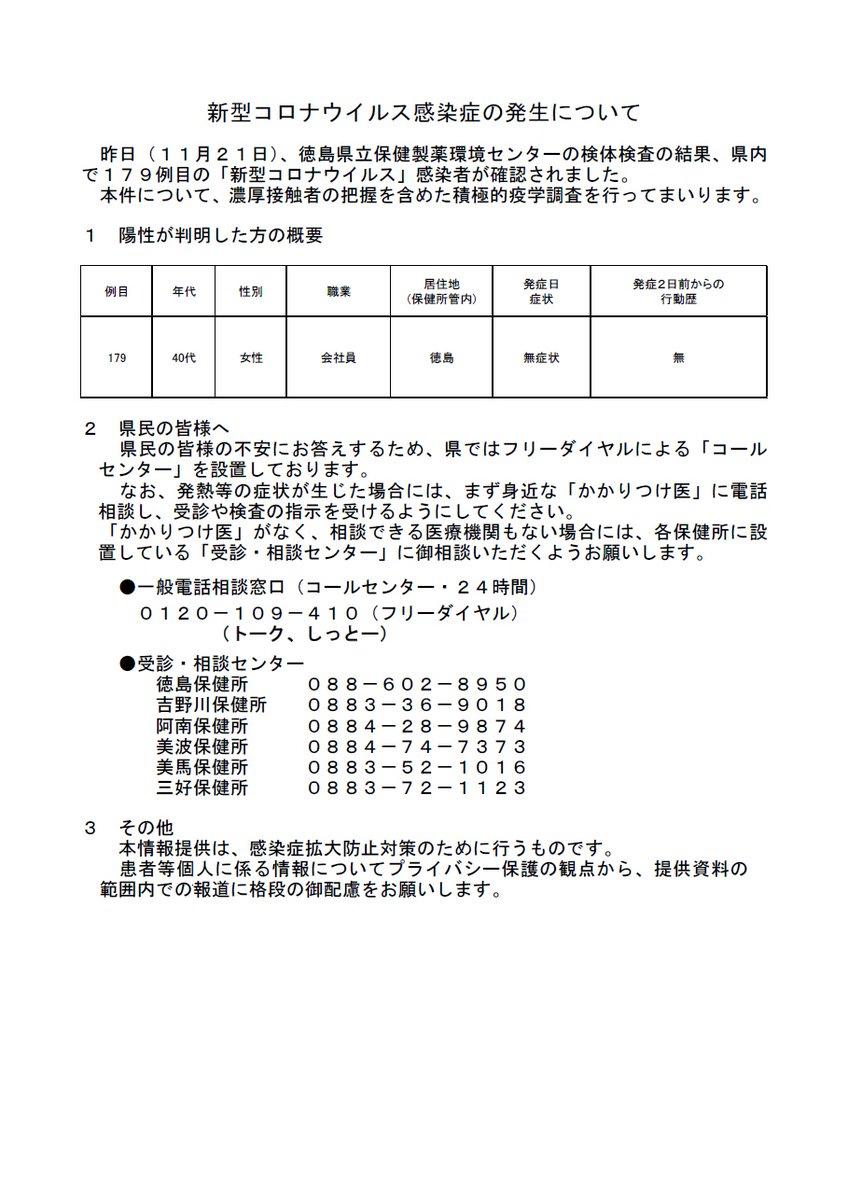 情報 コロナ 徳島 県