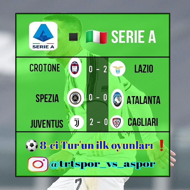 ▪️🇮🇹#SerieA ; 8-ci Turun ilk oyunları ❗ _ _ _🔹️#Crotone 0-2 #Lazio  _ _🔹️#Spezia 0-0 #Atalanta  _ _🔹️#Juventus 2-0 #Cagliari  _ _ _( Əməyə hörmət olaq 👍❤ )  _ _ #SerieATim #forzajuve #cr7 #cagliariFC #AtalantaB #CrotoneFC #TRTspor_VS_Aspor https://t.co/gueVwvBwk0