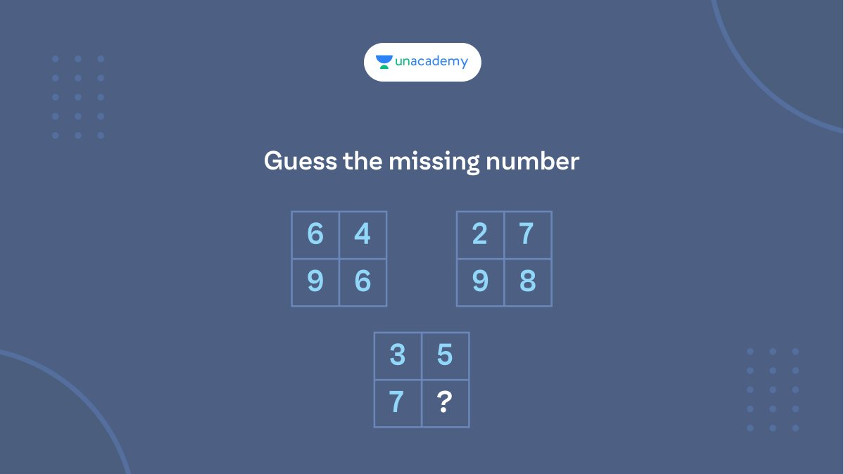 Can you guess the missing number?  #Puzzle #BrainTeaser