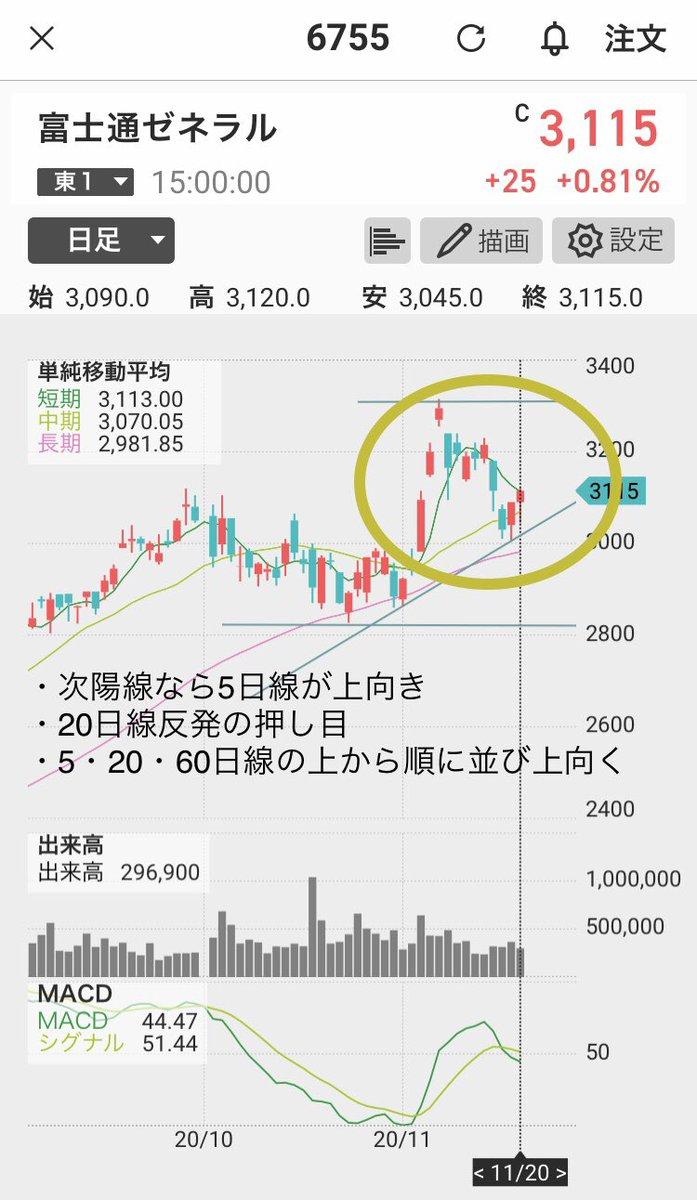 株価 良品 計画