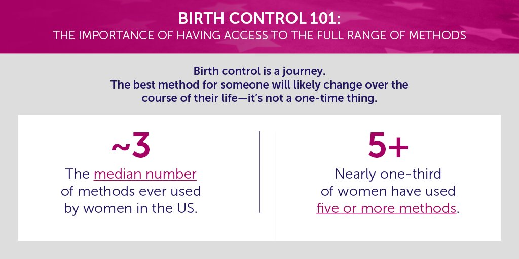 There are 18 methods of birth control out there -- taking the time find the one that works best for you is #NotAwkward! https://t.co/iTlxPlkE13