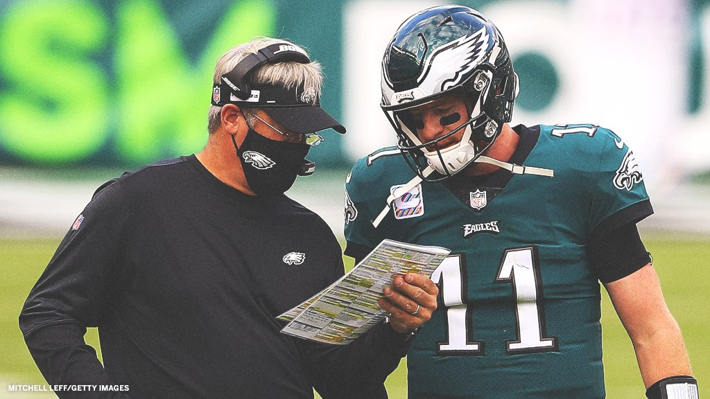 The NFC East-leading Eagles have three wins this season.  Every NFC team outside of the NFC East has at least three wins as well 😳