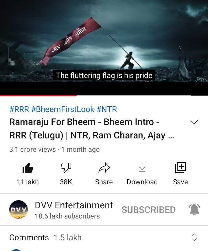 150K Comments 🔥🔥  • First ever Teaser in TFI to get 50K,100K and 150K comments 💪  • Second Most commented Teaser in India. 👌  #RamarajuForBheem @tarak9999  #RecordBreakingBheemTeaser