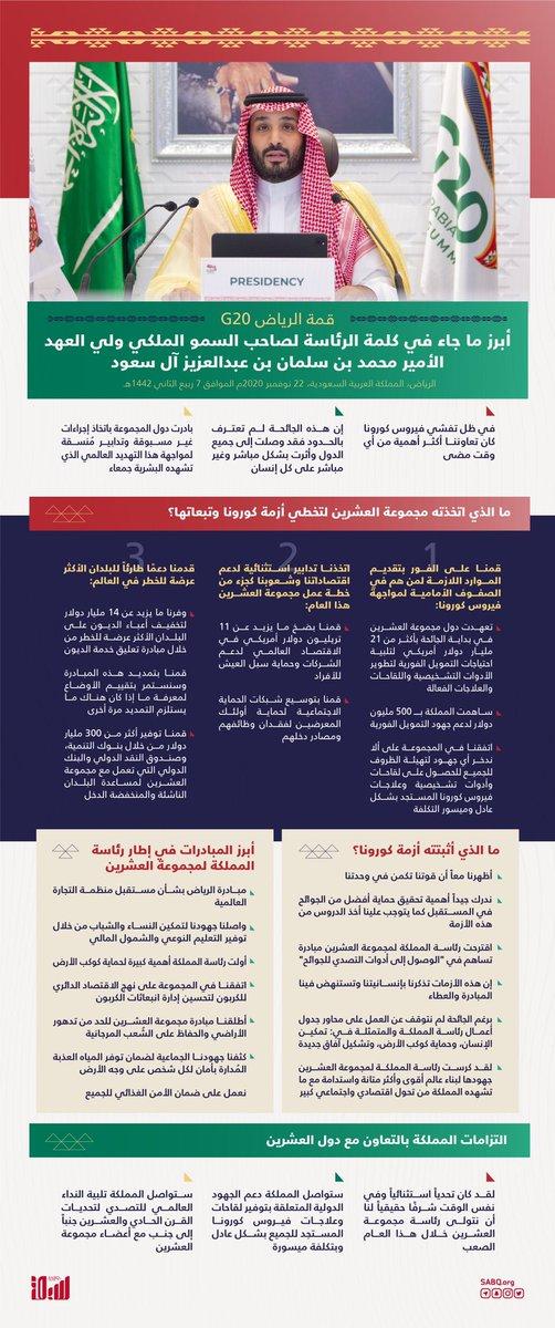 أبرز ما جاء في كلمة الرئاسة لصاحب السمو الملكي ولي العهد الأمير محمد بن سلمان بن عبدالعزيز آل سعود.  #قمة_الرياض_لمجموعة_العشرين  #G20RiyadhSummit