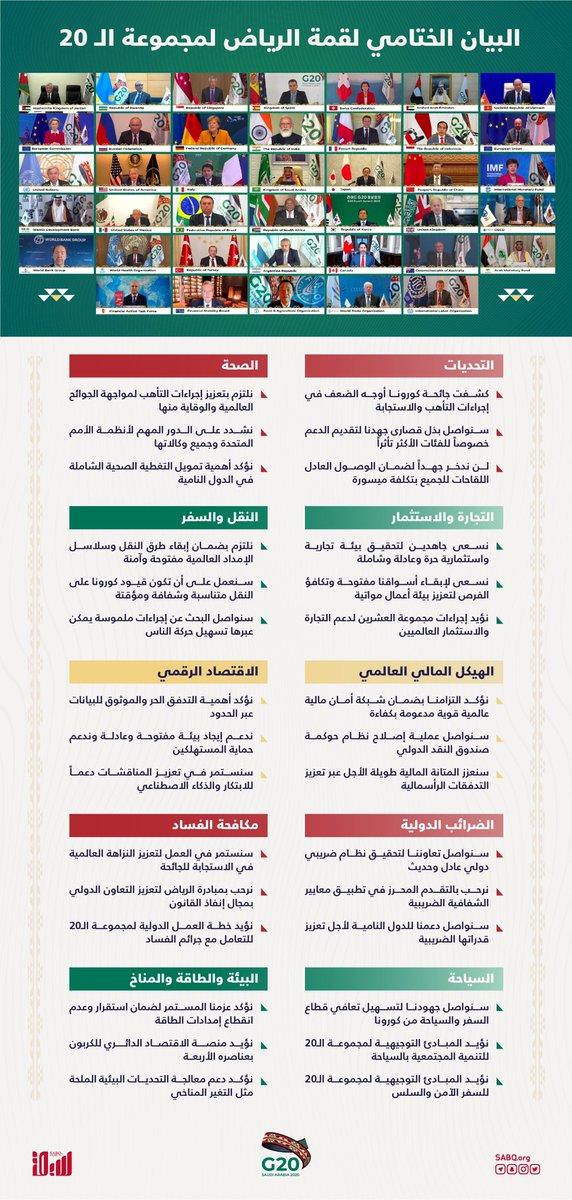 البيان الختامي لقمة الرياض لمجموعة الـ 20.  #قمة_الرياض_لمجموعة_العشرين  #G20RiyadhSummit