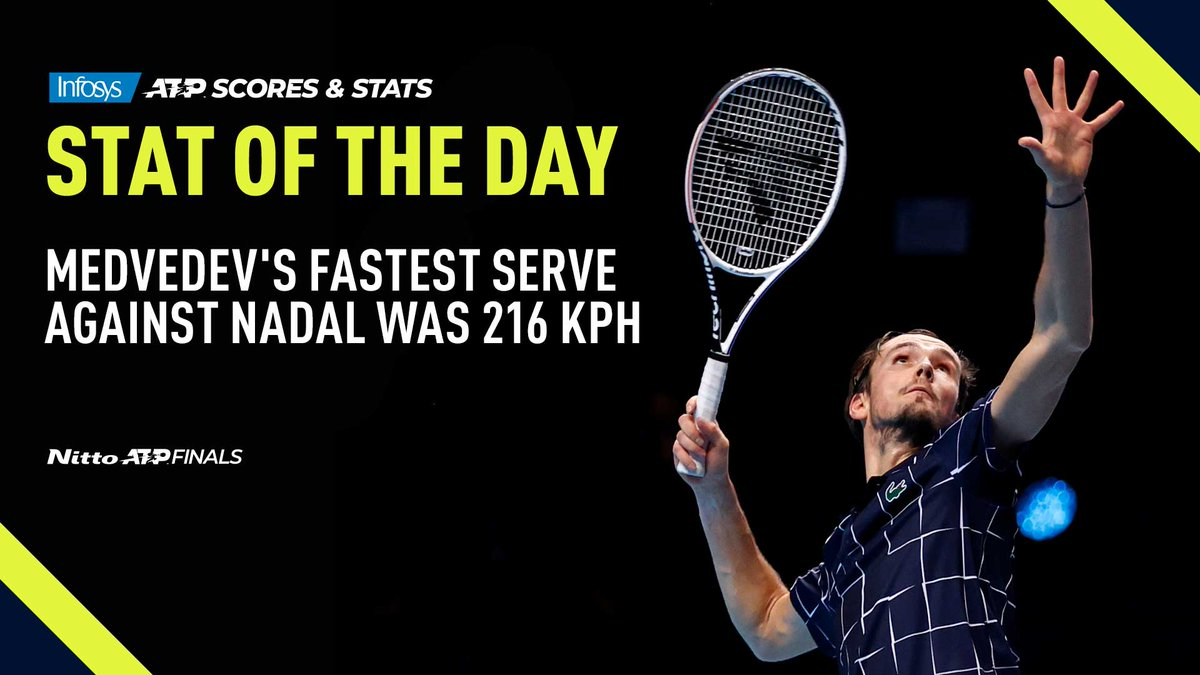 Free points off the serve could be crucial today...  @DaniilMedwed @Infosys #NittoATPFinals https://t.co/kVfC8Yl4Cw