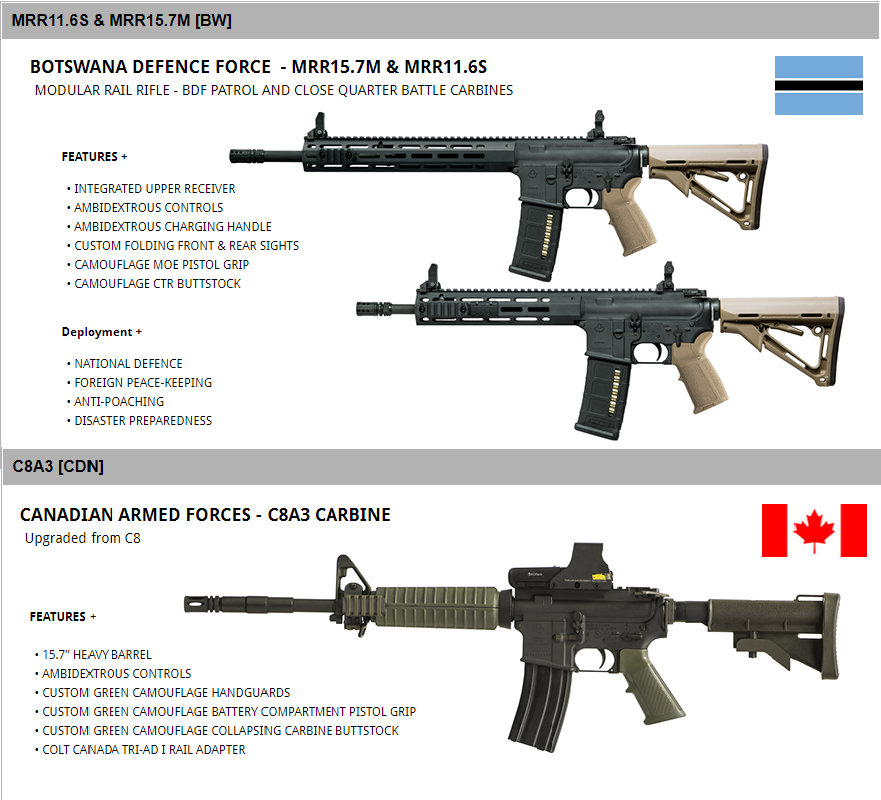 When the Africans have better rifles than USA and Canada : #shameful #USArmy #Guns #bro
