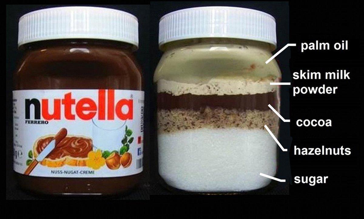@AP Worse, it it's used in garbage foods. 🤮