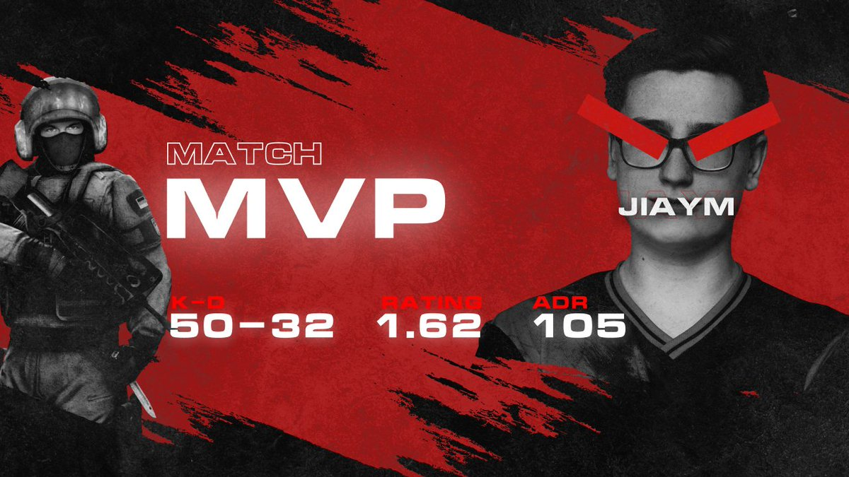 Many important kills and great gameplay overall are the reasons @JIaYm_csgo is the MVP of the match.  #goHR #WeAreHellRaisers https://t.co/EtZORGlopk