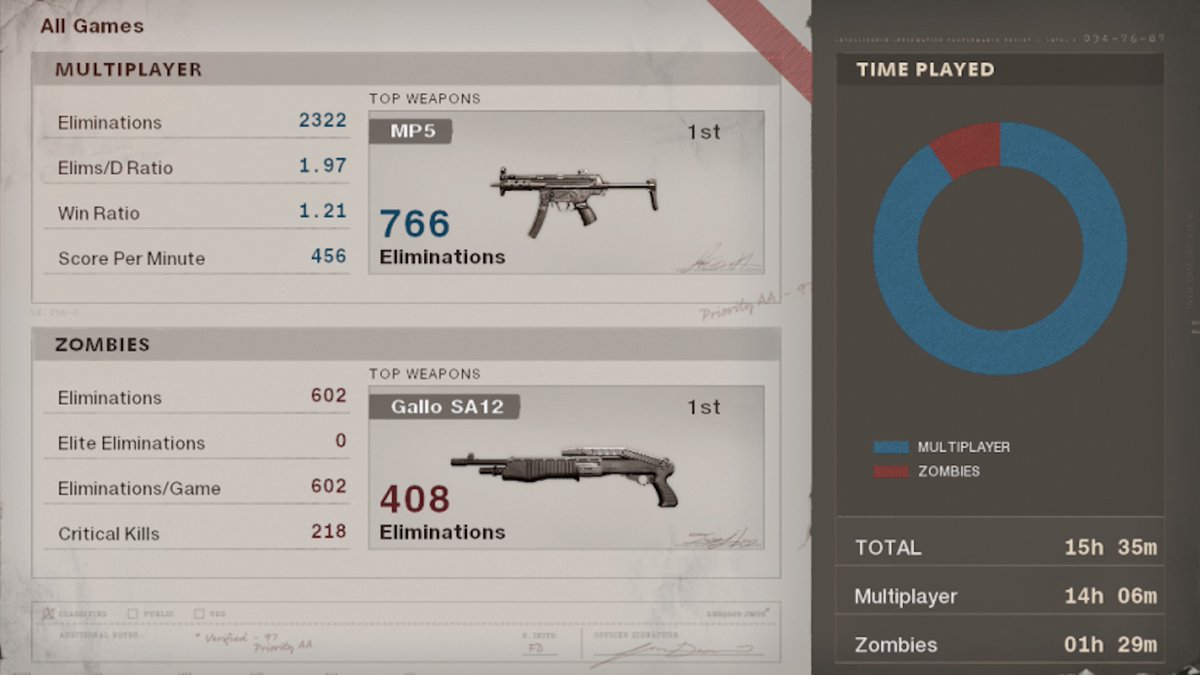 New York Subliners - Combat record check. What's your K/D at? Be honest.