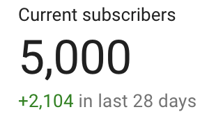 WOW. Just... Wow. We keep reaching milestones on the new #MyRetroLife channel. 🙏 Thanks guys. Truly an honor. Excited to bring more content your way soon. https://t.co/SF1FX1xOHB