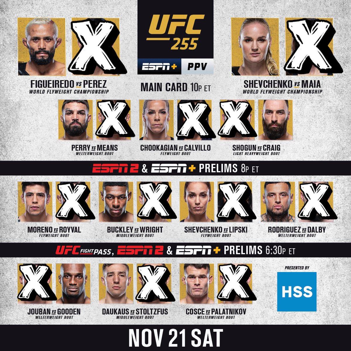 💰2020 #FightPick record:   • Overall: (265-145) | 64.63%  - Main Card: (115-81) | 58.67% - Prelims: (138-52) | 72.63% - Early Prelims: (12-12) | 50%   5️⃣ Draws:  • #UFCBrasilia  • #UFCVegas5  • #UFCVegas11  • #UFCFightIsland4  • #UFC254   1️⃣ No Contest: #UFC247 https://t.co/SQWlpAbjnG