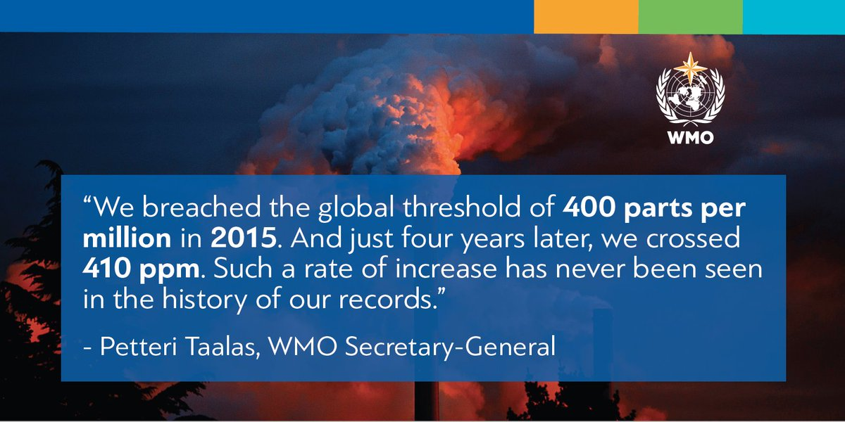 The industrial slowdown due to #COVID19 has not curbed record levels of greenhouse gases which are driving #climatechange, more extreme weather, ice melt, sea-level rise and ocean heat and acidification, according to WMO Greenhouse Gas Bulletin