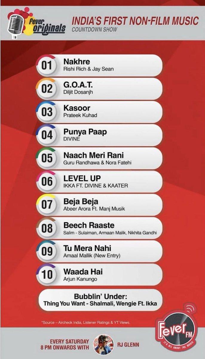 #TuMeraNahi #9 @AmaalMallik @sonymusicindia #FeverOriginals #RJGlenn