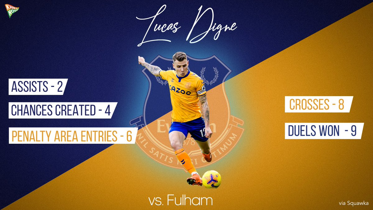 .@LucasDigne pulled the strings for @Everton against @FulhamFC in the @premierleague yesterday night!  Were @FCBarcelona wrong to sell him in 2018?  #PL  #Everton #FULEVE #Digne