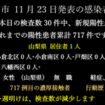 Image for the Tweet beginning: 【感染者情報 北九州市 11月23日】  ※ 休日・休日明けは、検査数が減少!  #COVID19