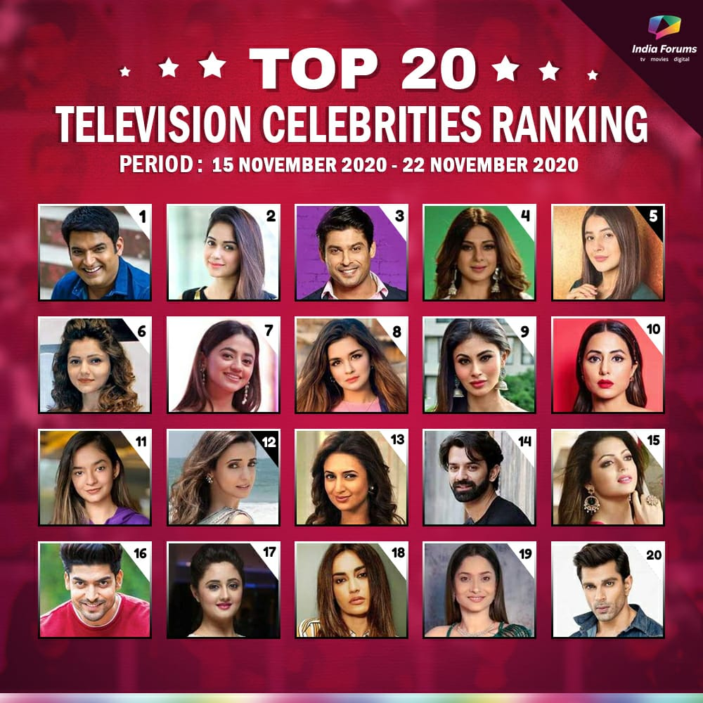 #IFCelebrityRanking: Take a look at Television's  Top 20 Celebrities Ranking based on the popularity meter on our forum. Let us know in the comments below who is your favourite?  (Ranking is calculated based on Celebs Buzz, Fan Following, Social Media Engagement)