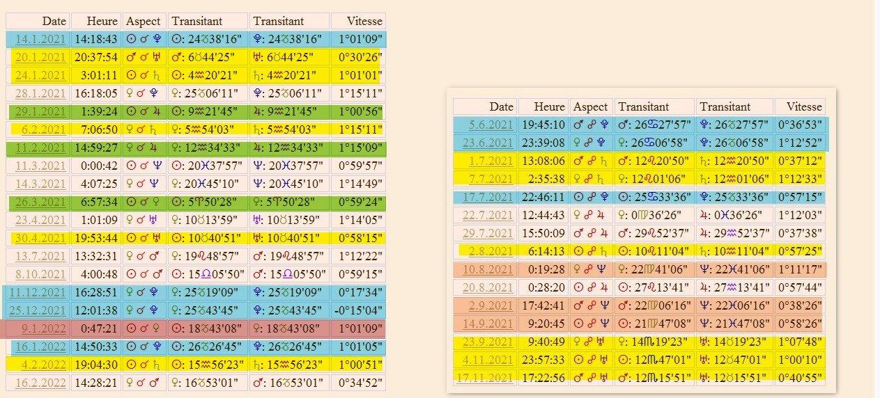 Aspect du mois de Juin - Page 11 Engmm5BXcAEFrPw?format=jpg&name=large