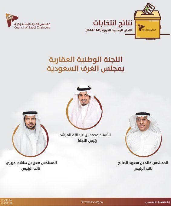 انتخاب محمد المرشد رئيساً للجنة الوطنية العقارية بـ #مجلس_الغرف_السعودية وخالد الصالح، ومعن حريري نائبين له.