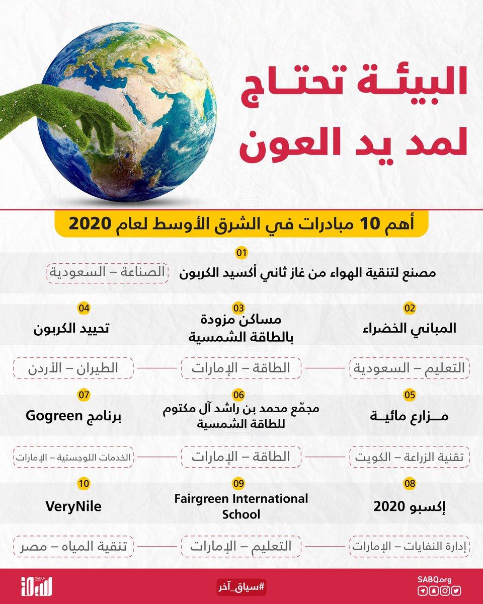 """نشرت """"فوربس الشرق الأوسط"""" قائمة بالشركات وقادة الأعمال في الشرق الأوسط الذين تبنوا الاستدامة بإطلاق مبادرات صديقة للبيئة.  #سياق_آخر"""