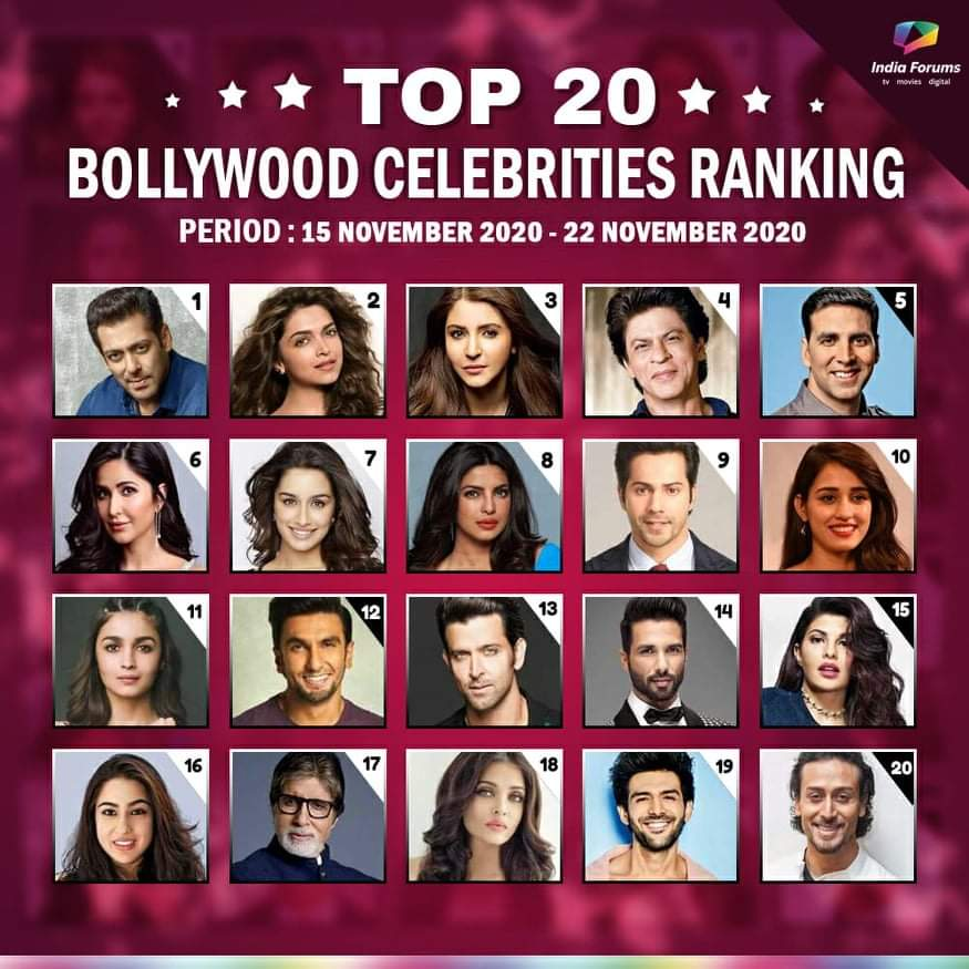 My Super Star #SalmanKhan 😍😍  is 1st no pe  And 7 pr #ShraddhaKapoor 🤩 @BeingSalmanKhan