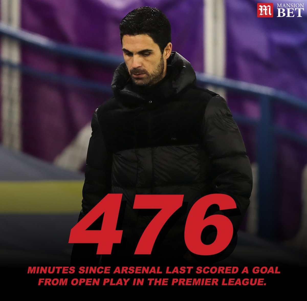 Bad reading for #AFC fans 📉 https://t.co/7RV5raJLHj