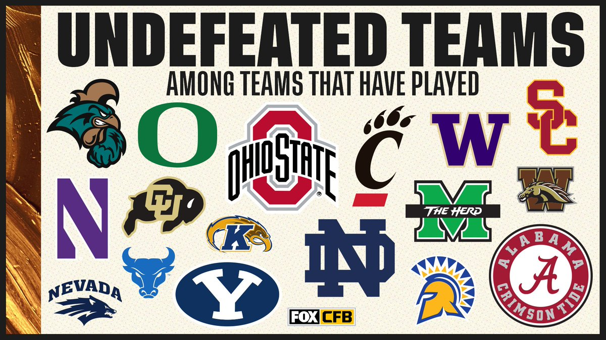 RT if your team is one of the 17 teams that are still undefeated this season 🙌 https://t.co/PqIiysZOtr